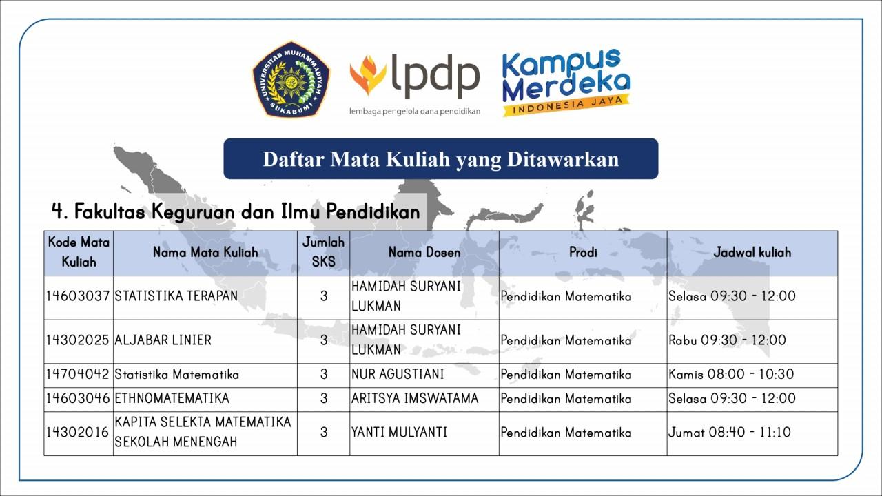 Pertukaran Mahasiswa Merdeka Tahun 2021 - Universitas Muhammadiyah Sukabumi